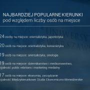 popularnosc-kierunkow-2017